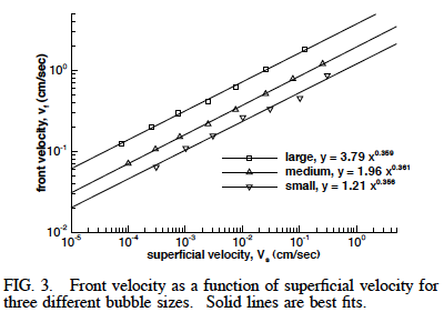 File:FluidVelocity.png
