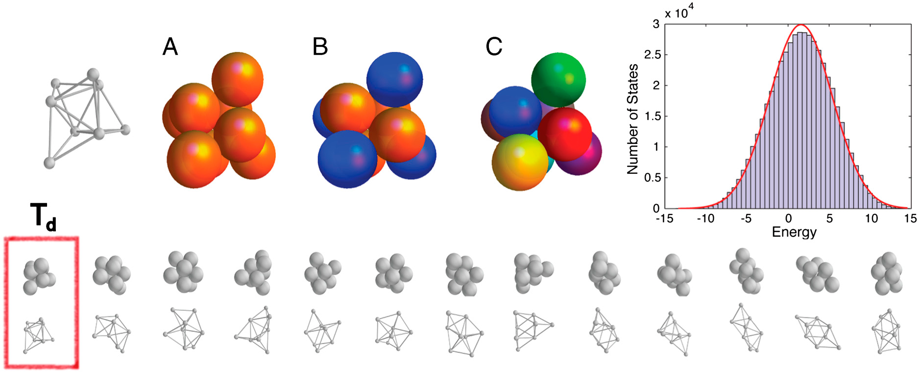 Eight-sphere clusters.png