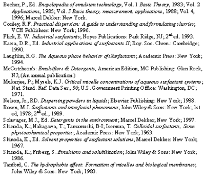 SurfactantBibliography.png