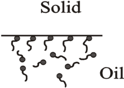 AdsorptionSolidOil.png